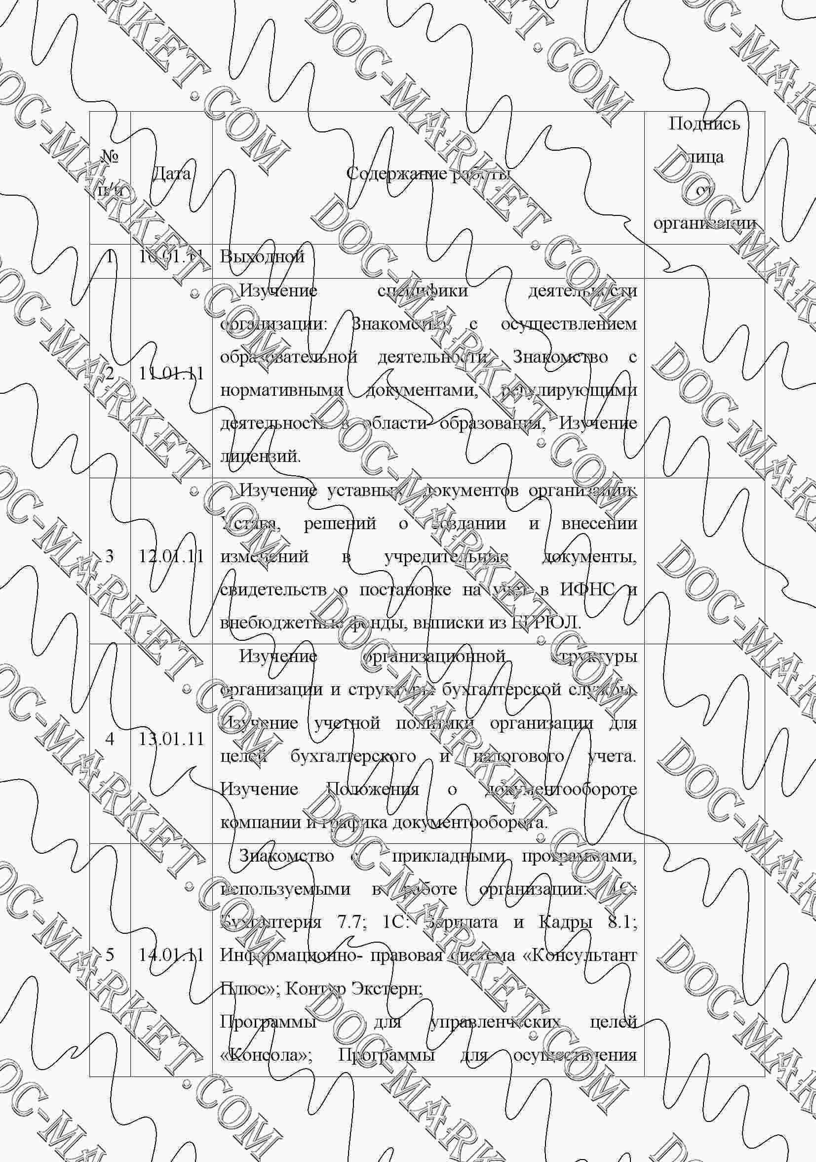Отчет По Преддипломной Практике Финансы И Кредит В Строительной Фирме  doc market com files doc