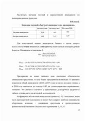 дневник практики программиста заполненный.rar/